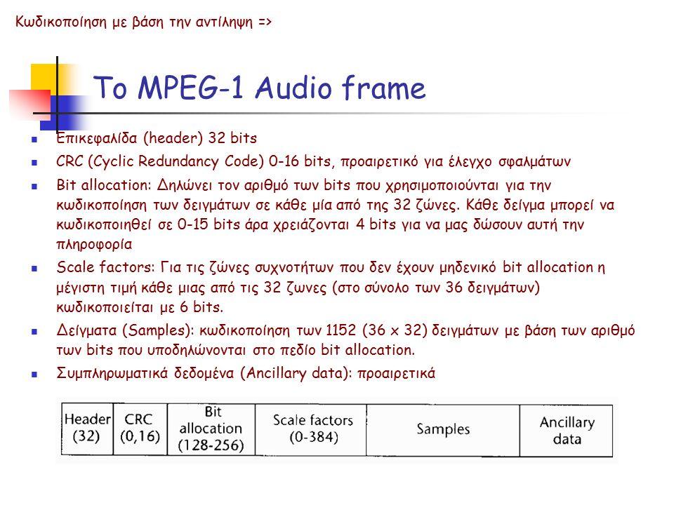 Το MPEG-1 Audio frame Επικεφαλίδα (header) 32 bits CRC (Cyclic Redundancy Code) 0-16 bits, προαιρετικό για έλεγχο σφαλμάτων Bit allocation: Δηλώνει τον αριθμό των bits που χρησιμοποιούνται για την κωδικοποίηση των δειγμάτων σε κάθε μία από της 32 ζώνες.