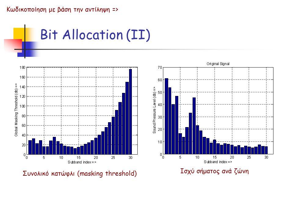 Bit Allocation (ΙΙ) Κωδικοποίηση με βάση την αντίληψη => Συνολικό κατώφλι (masking threshold) Ισχύ σήματος ανά ζώνη