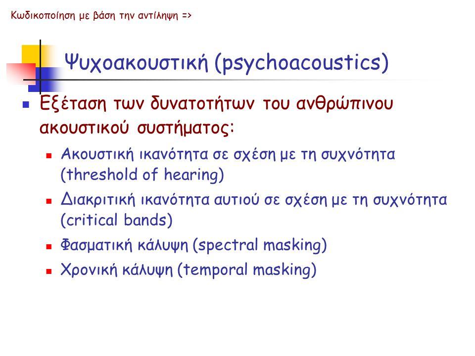 Ψυχοακουστική (psychoacoustics) Εξέταση των δυνατοτήτων του ανθρώπινου ακουστικού συστήματος: Ακουστική ικανότητα σε σχέση με τη συχνότητα (threshold of hearing) Διακριτική ικανότητα αυτιού σε σχέση με τη συχνότητα (critical bands) Φασματική κάλυψη (spectral masking) Χρονική κάλυψη (temporal masking) Κωδικοποίηση με βάση την αντίληψη =>