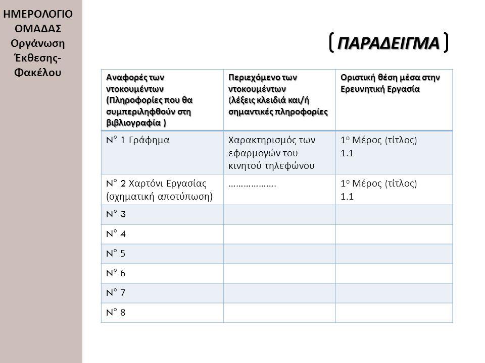 Αναφορές των ντοκουμέντων ( Πληροφορίες που θα συμπεριληφθούν στη βιβλιογραφία ) Περιεχόμενο των ντοκουμέντων ( λέξεις κλειδιά και / ή σημαντικές πληροφορίες Οριστική θέση μέσα στην Ερευνητική Εργασία N° 1 ΓράφημαΧαρακτηρισμός των εφαρμογών του κινητού τηλεφώνου 1 ο Μέρος ( τίτλος ) 1.1 N° 2 Χαρτόνι Εργασίας ( σχηματική αποτύπωση ) ……………….