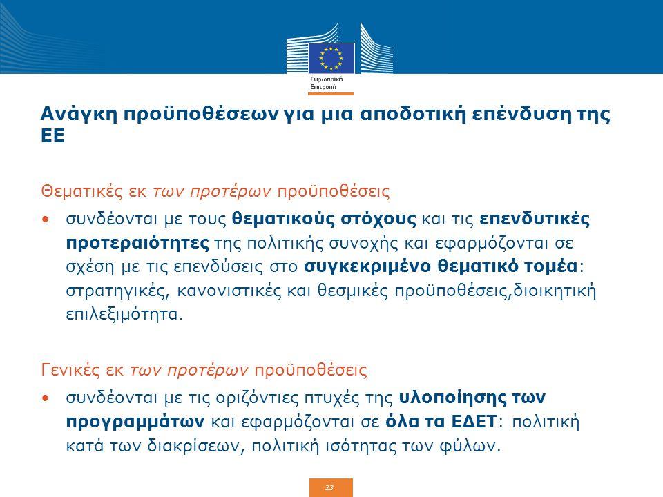 23 Ανάγκη προϋποθέσεων για μια αποδοτική επένδυση της ΕΕ Θεματικές εκ των προτέρων προϋποθέσεις συνδέονται με τους θεματικούς στόχους και τις επενδυτι