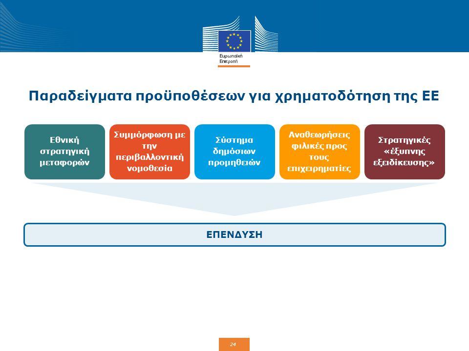 24 Παραδείγματα προϋποθέσεων για χρηματοδότηση της ΕΕ ΕΠΕΝΔΥΣΗ Εθνική στρατηγική μεταφορών Αναθεωρήσεις φιλικές προς τους επιχειρηματίες Συμμόρφωση με