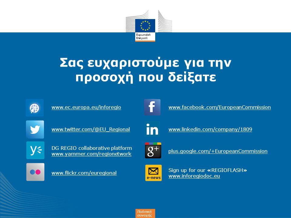 Πολιτική συνοχής Σας ευχαριστούμε για την προσοχή που δείξατε www.ec.europa.eu/inforegio www.twitter.com/@EU_Regional DG REGIO collaborative platform
