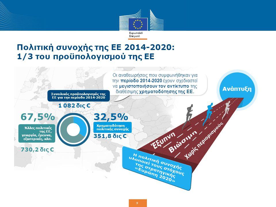 9 Πολιτική συνοχής της ΕΕ 2014-2020: 1/3 του προϋπολογισμού της ΕΕ Οι αναθεωρήσεις που συμφωνήθηκαν για την περίοδο 2014-2020 έχουν σχεδιαστεί να μεγι