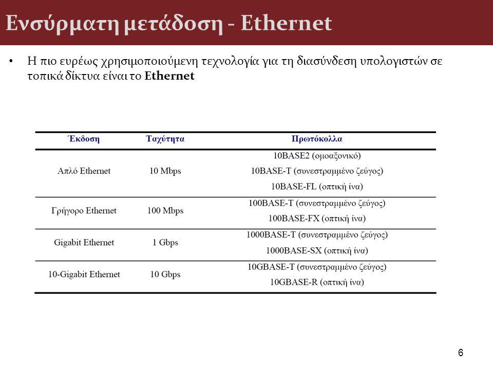 Ενσύρματη μετάδοση - Ethernet Η πιο ευρέως χρησιμοποιούμενη τεχνολογία για τη διασύνδεση υπολογιστών σε τοπικά δίκτυα είναι το Ethernet 6