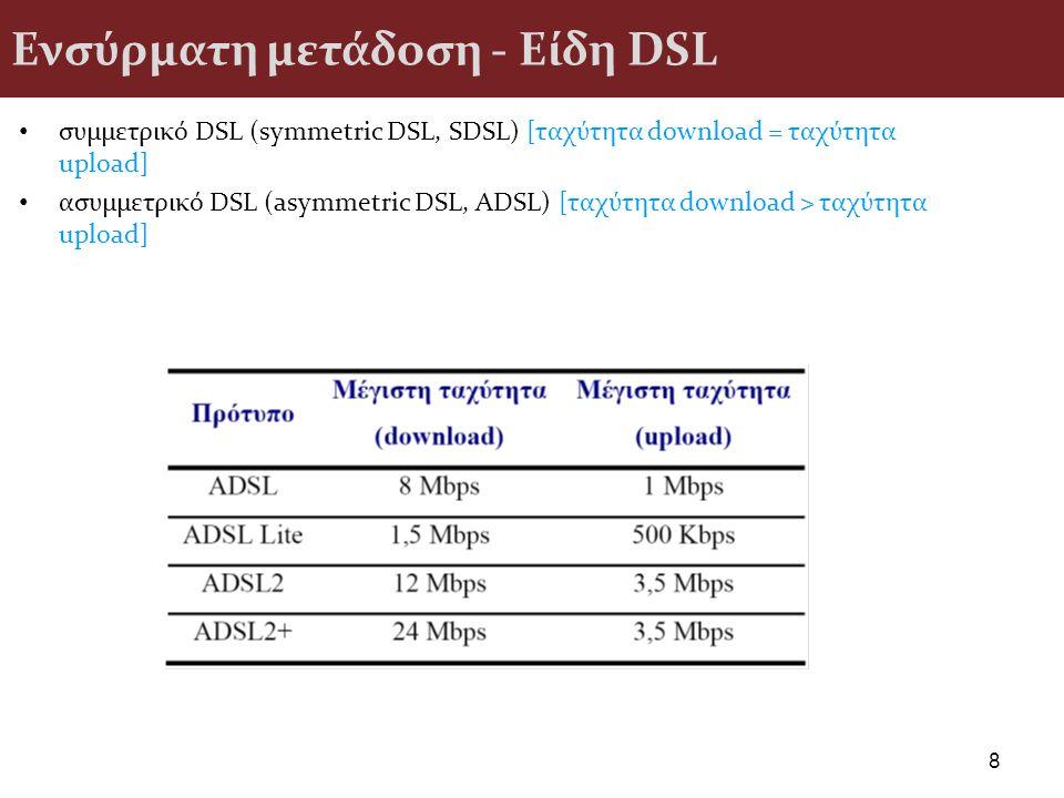 Ενσύρματη μετάδοση - Είδη DSL συμμετρικό DSL (symmetric DSL, SDSL) [ταχύτητα download = ταχύτητα upload] ασυμμετρικό DSL (asymmetric DSL, ADSL) [ταχύτ