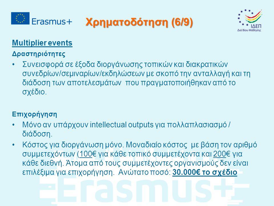 Χρηματοδότηση (6/9) Multiplier events Δραστηριότητες Συνεισφορά σε έξοδα διοργάνωσης τοπικών και διακρατικών συνεδρίων/σεμιναρίων/εκδηλώσεων με σκοπό