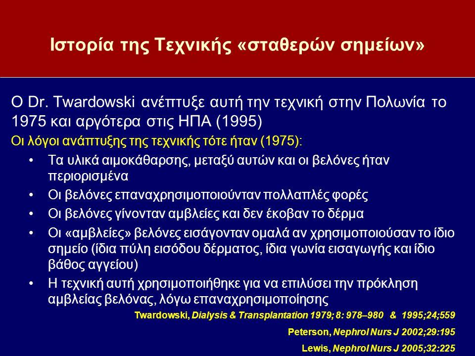 Ιστορία της Τεχνικής «σταθερών σημείων» O Dr. Twardowski ανέπτυξε αυτή την τεχνική στην Πολωνία το 1975 και αργότερα στις ΗΠΑ (1995) Οι λόγοι ανάπτυξη