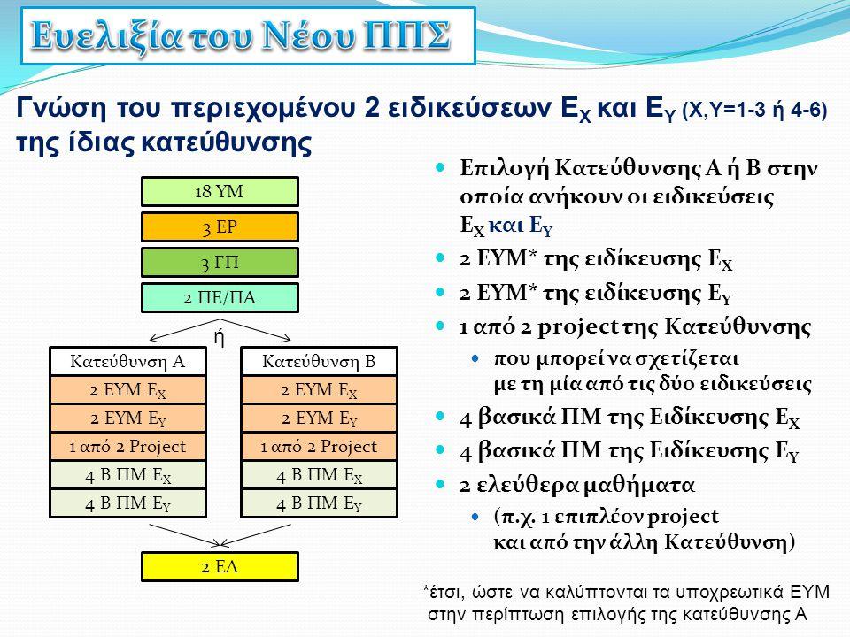 Γνώση του περιεχομένου 2 ειδικεύσεων Ε Χ και Ε Υ (Χ,Υ=1-3 ή 4-6) της ίδιας κατεύθυνσης Επιλογή Κατεύθυνσης Α ή Β στην οποία ανήκουν οι ειδικεύσεις Ε Χ