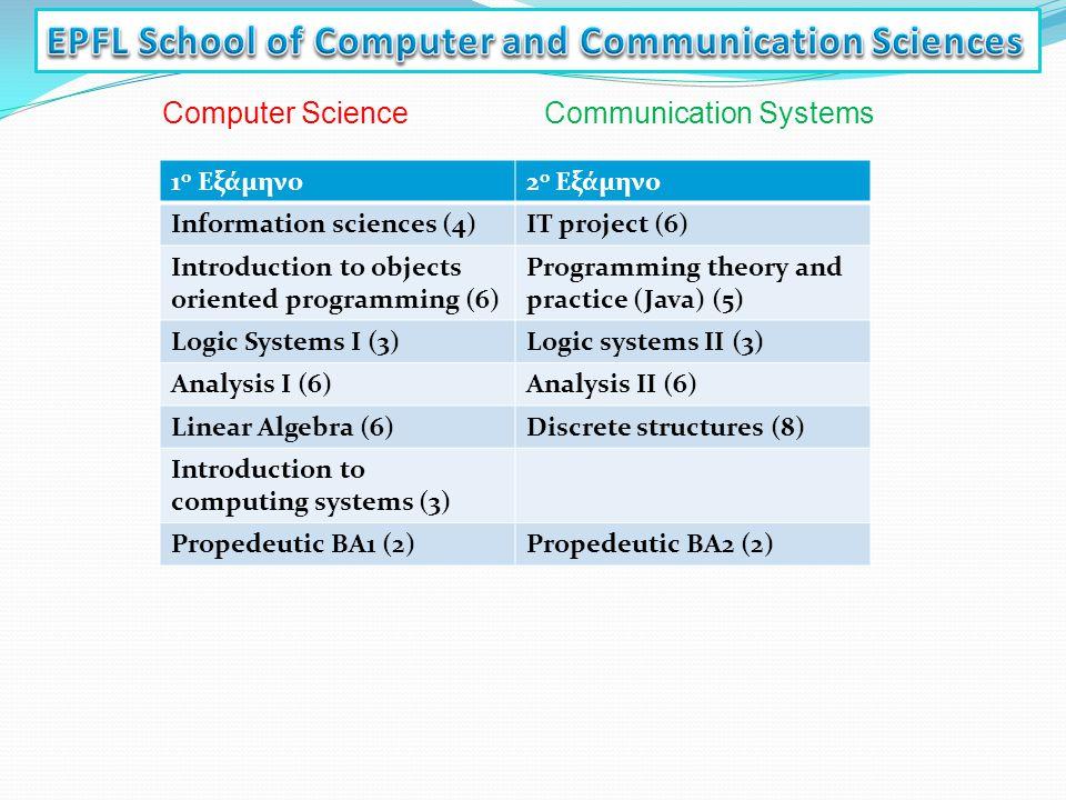1 ο Εξάμηνο2 ο Εξάμηνο Information sciences (4)IT project (6) Introduction to objects oriented programming (6) Programming theory and practice (Java)