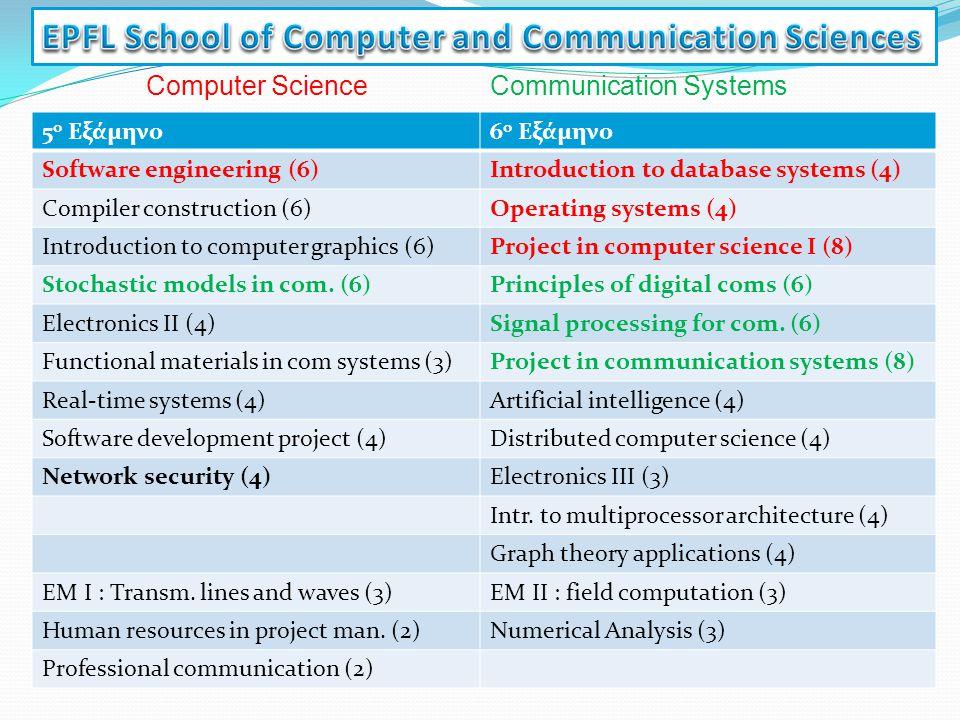 5 ο Εξάμηνο6 ο Εξάμηνο Software engineering (6)Introduction to database systems (4) Compiler construction (6)Operating systems (4) Introduction to com