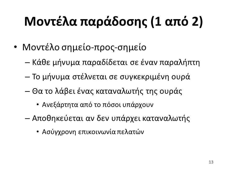 Μοντέλα παράδοσης (1 από 2) Μοντέλο σημείο-προς-σημείο – Κάθε μήνυμα παραδίδεται σε έναν παραλήπτη – Το μήνυμα στέλνεται σε συγκεκριμένη ουρά – Θα το