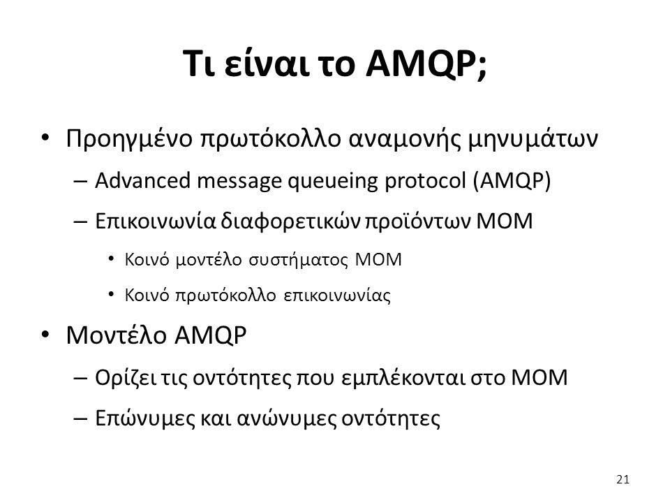 Τι είναι το AMQP; Προηγμένο πρωτόκολλο αναμονής μηνυμάτων – Advanced message queueing protocol (AMQP) – Επικοινωνία διαφορετικών προϊόντων MOM Κοινό μοντέλο συστήματος MOM Κοινό πρωτόκολλο επικοινωνίας Μοντέλο AMQP – Ορίζει τις οντότητες που εμπλέκονται στο MOM – Επώνυμες και ανώνυμες οντότητες 21