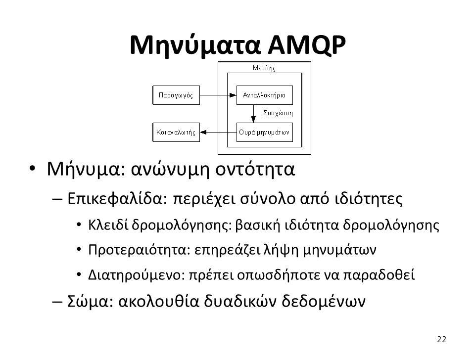 Μηνύματα AMQP Μήνυμα: ανώνυμη οντότητα – Επικεφαλίδα: περιέχει σύνολο από ιδιότητες Κλειδί δρομολόγησης: βασική ιδιότητα δρομολόγησης Προτεραιότητα: επηρεάζει λήψη μηνυμάτων Διατηρούμενο: πρέπει οπωσδήποτε να παραδοθεί – Σώμα: ακολουθία δυαδικών δεδομένων 22
