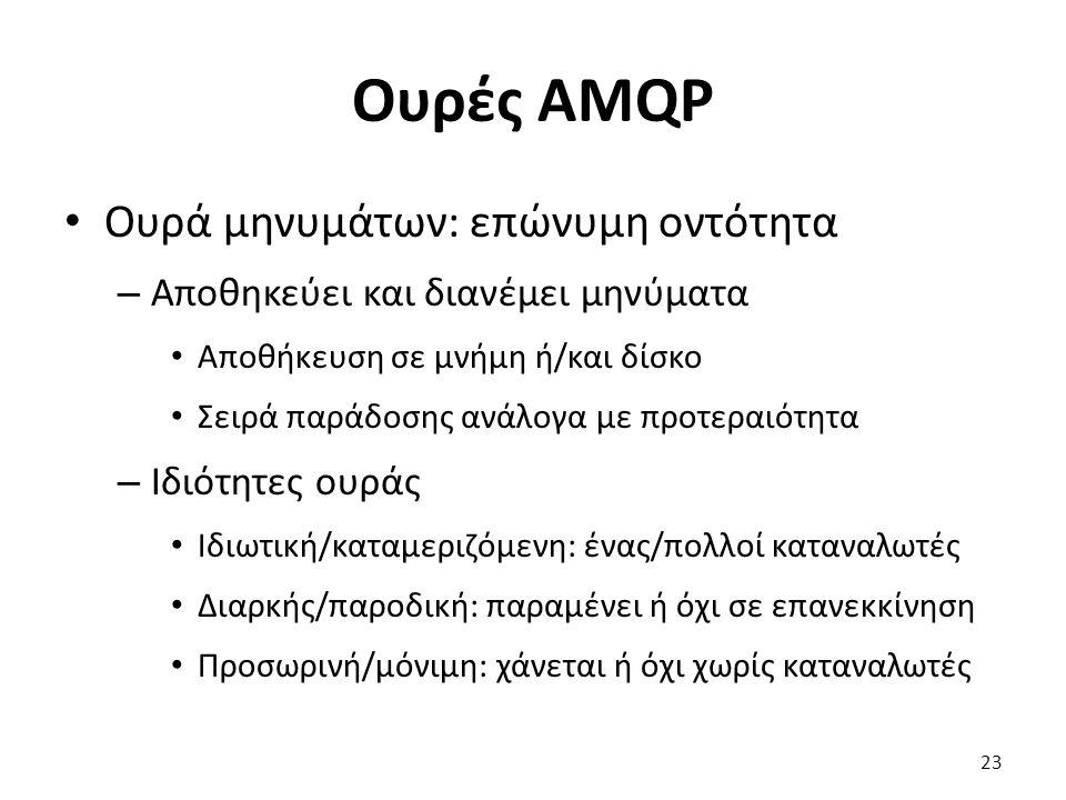 Ουρές AMQP Ουρά μηνυμάτων: επώνυμη οντότητα – Αποθηκεύει και διανέμει μηνύματα Αποθήκευση σε μνήμη ή/και δίσκο Σειρά παράδοσης ανάλογα με προτεραιότητα – Ιδιότητες ουράς Ιδιωτική/καταμεριζόμενη: ένας/πολλοί καταναλωτές Διαρκής/παροδική: παραμένει ή όχι σε επανεκκίνηση Προσωρινή/μόνιμη: χάνεται ή όχι χωρίς καταναλωτές 23
