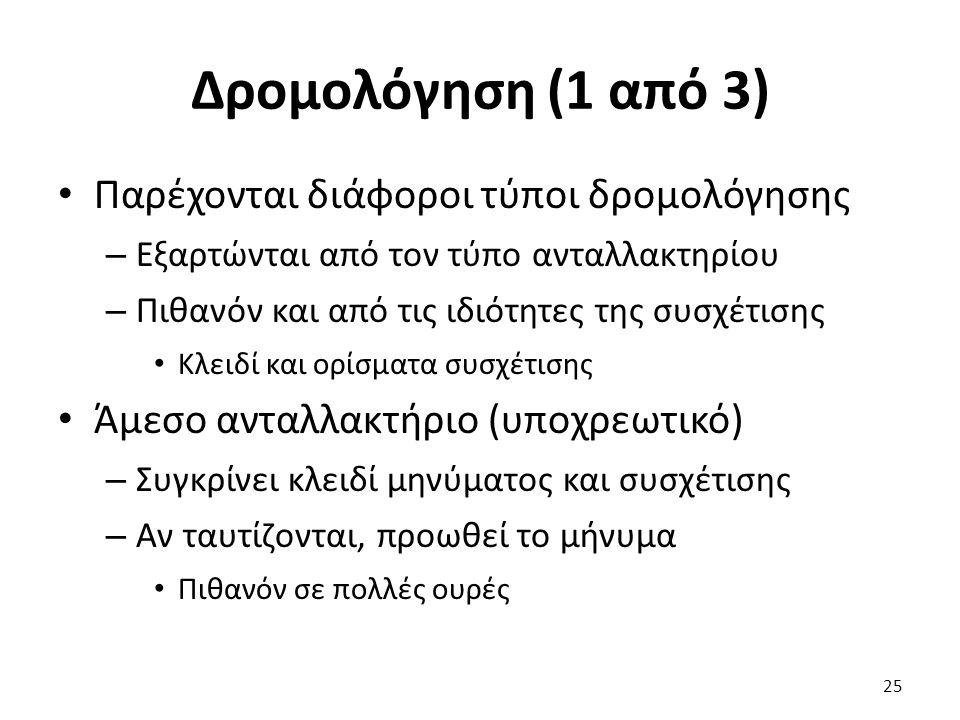 Δρομολόγηση (1 από 3) Παρέχονται διάφοροι τύποι δρομολόγησης – Εξαρτώνται από τον τύπο ανταλλακτηρίου – Πιθανόν και από τις ιδιότητες της συσχέτισης Κ