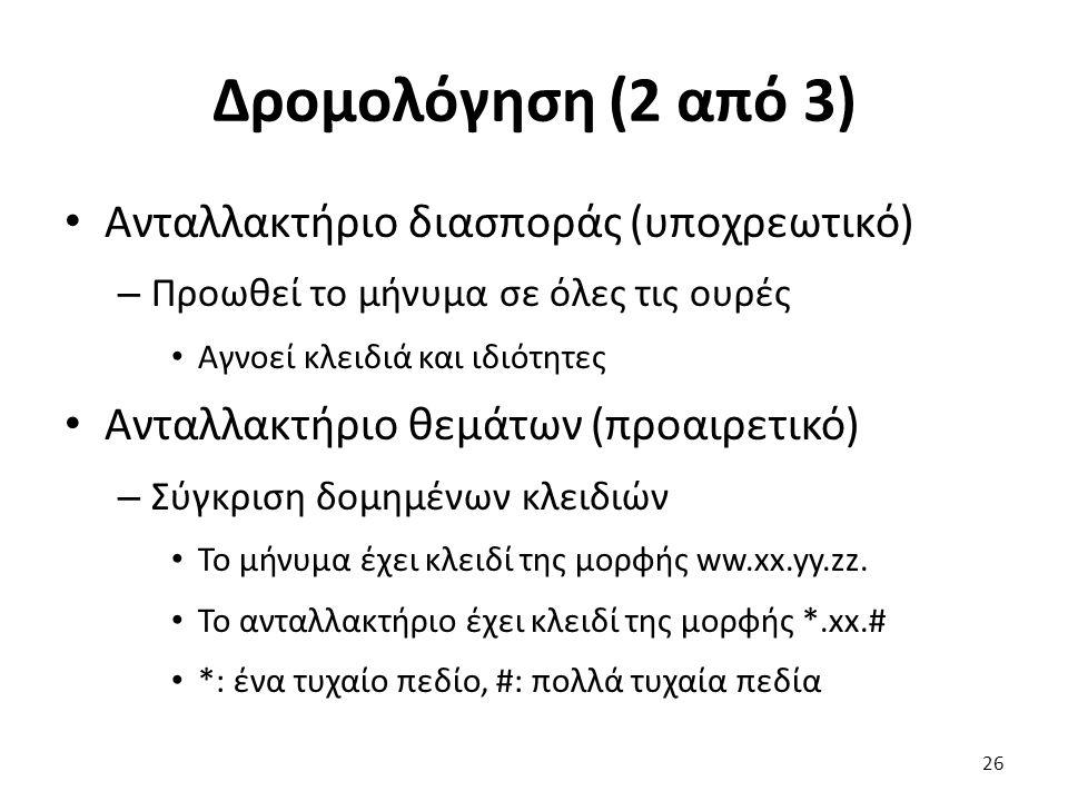 Δρομολόγηση (2 από 3) Ανταλλακτήριο διασποράς (υποχρεωτικό) – Προωθεί το μήνυμα σε όλες τις ουρές Αγνοεί κλειδιά και ιδιότητες Ανταλλακτήριο θεμάτων (προαιρετικό) – Σύγκριση δομημένων κλειδιών Το μήνυμα έχει κλειδί της μορφής ww.xx.yy.zz.