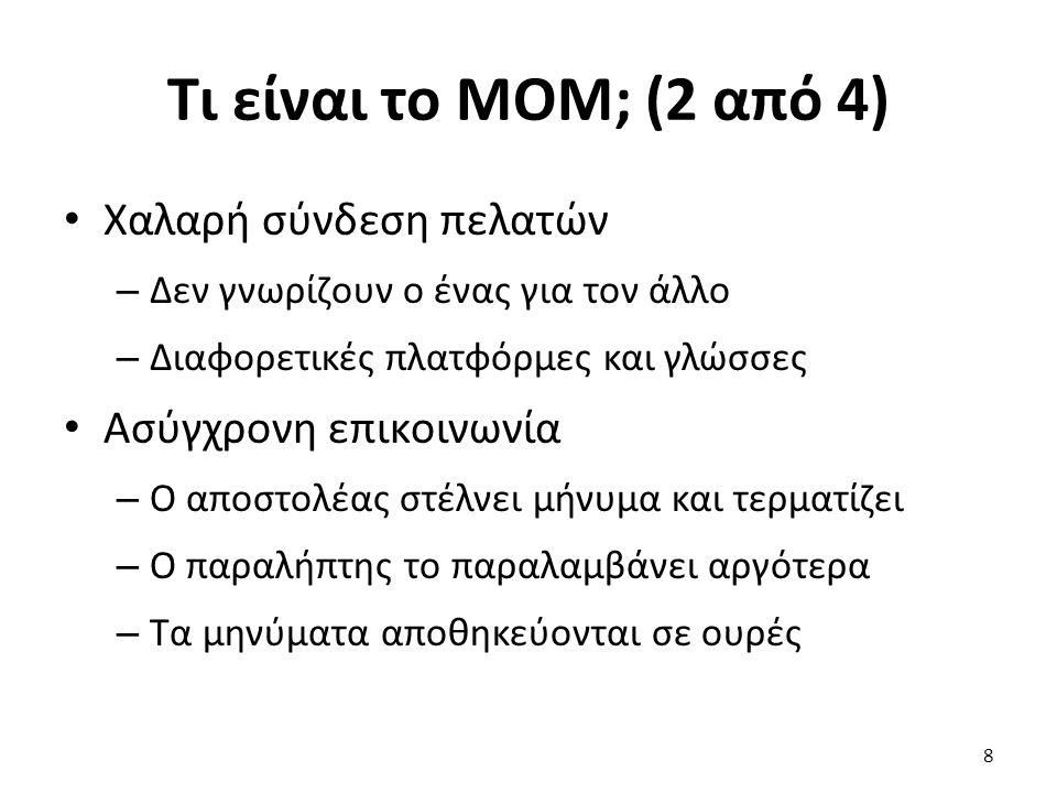 Τι είναι το MOM; (2 από 4) Χαλαρή σύνδεση πελατών – Δεν γνωρίζουν ο ένας για τον άλλο – Διαφορετικές πλατφόρμες και γλώσσες Ασύγχρονη επικοινωνία – Ο