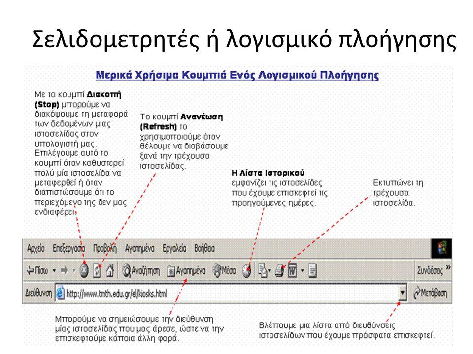 Εικόνα 12.7: Χρήσιμα πλήκτρα ενός λογισμικού πλοήγησης Σελιδομετρητές ή λογισμικό πλοήγησης