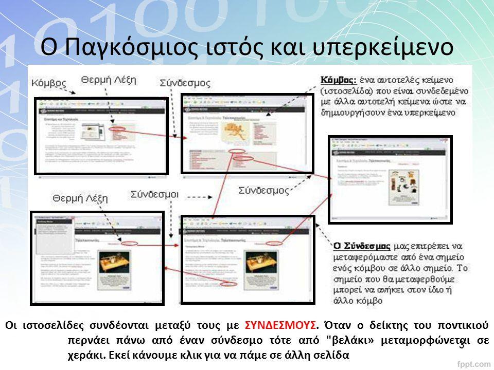 Ο Παγκόσμιος ιστός και υπερκείμενο Οι ιστοσελίδες συνδέονται μεταξύ τους με ΣΥΝΔΕΣΜΟΥΣ. Όταν ο δείκτης του ποντικιού περνάει πάνω από έναν σύνδεσμο τό