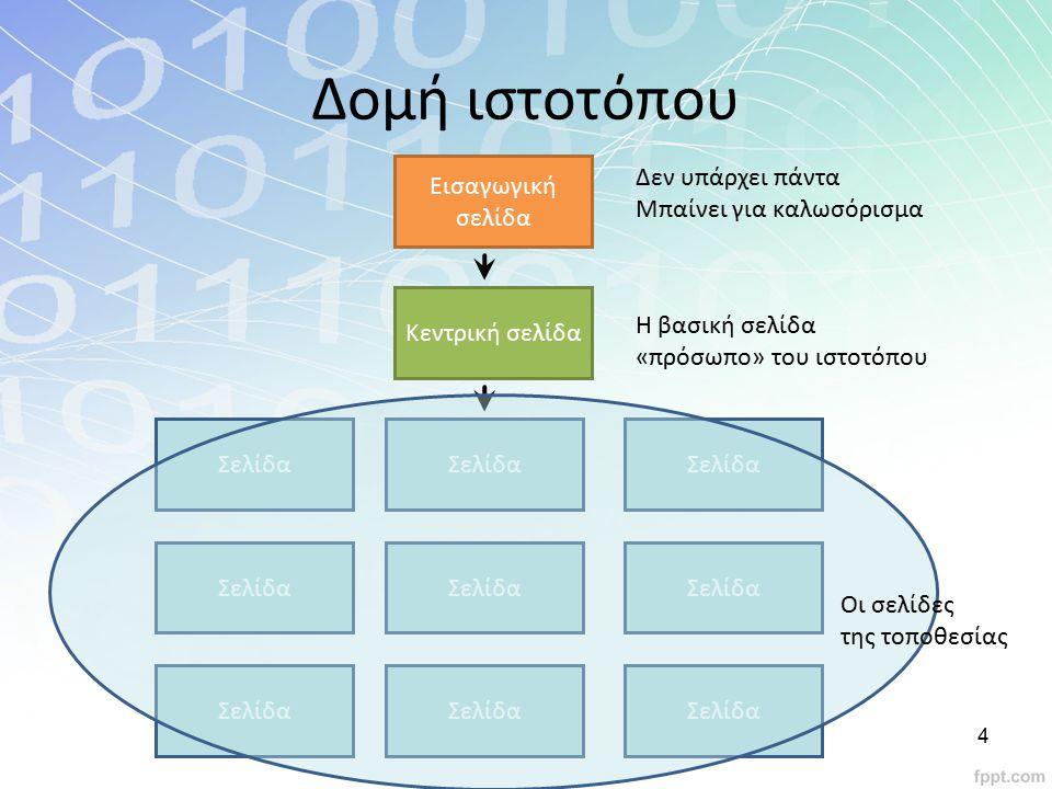 Δραστηριότητα Ανατομία μιας ιστοσελίδας Μια ιστοσελίδα αποτελείται από: –Κείμενο, Πίνακες, Πλαίσια, Γραφικά, Βίντεο, Μουσική ή Ήχο, Υπερσυνδέσμους Συνδεθείτε με το σελίδομετρητή στον ιστότοπο http://www.enet.gr και αποθηκεύστε τον στην επιφάνεια εργασίας http://www.enet.gr Παρατηρείστε και σχολιάστε τι αποθηκεύτηκε Δημιουργείστε στον φάκελο τα έγγραφά μου την δομή των φακέλων του ιστότοπου σας 25