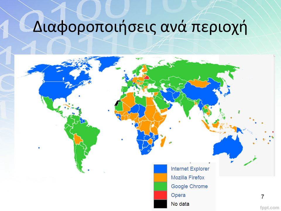 Πηγή http://marketshare.hitslink.com 8