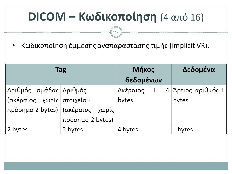27 DICOM – Κωδικοποίηση (4 από 16) Κωδικοποίηση έμμεσης αναπαράστασης τιμής (implicit VR). Tag Μήκος δεδομένων Δεδομένα Αριθμός ομάδας (ακέραιος χωρίς