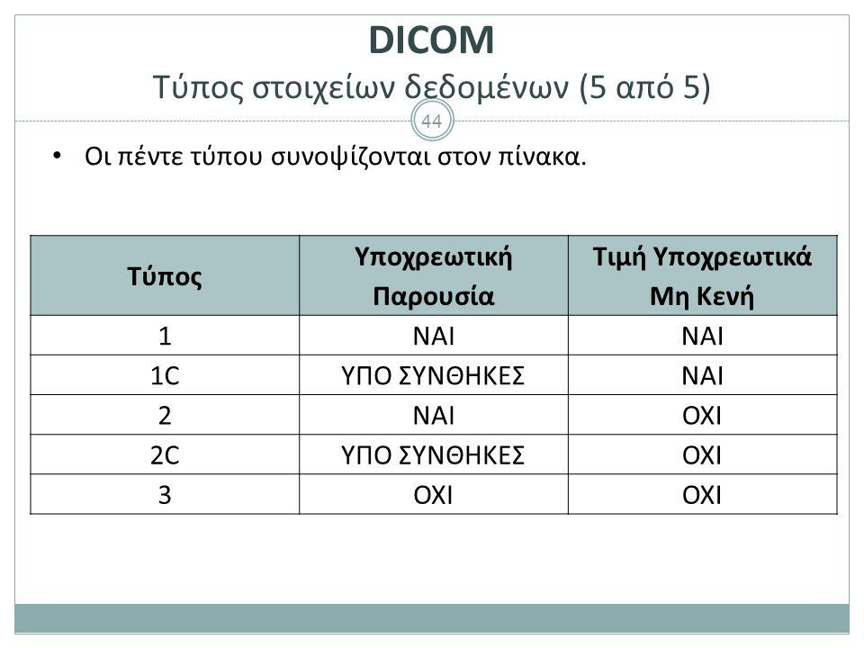 44 DICOM Τύπος στοιχείων δεδομένων (5 από 5) Οι πέντε τύπου συνοψίζονται στον πίνακα. Τύπος Υποχρεωτική Παρουσία Τιμή Υποχρεωτικά Μη Κενή 1NAI 1CΥΠΟ Σ
