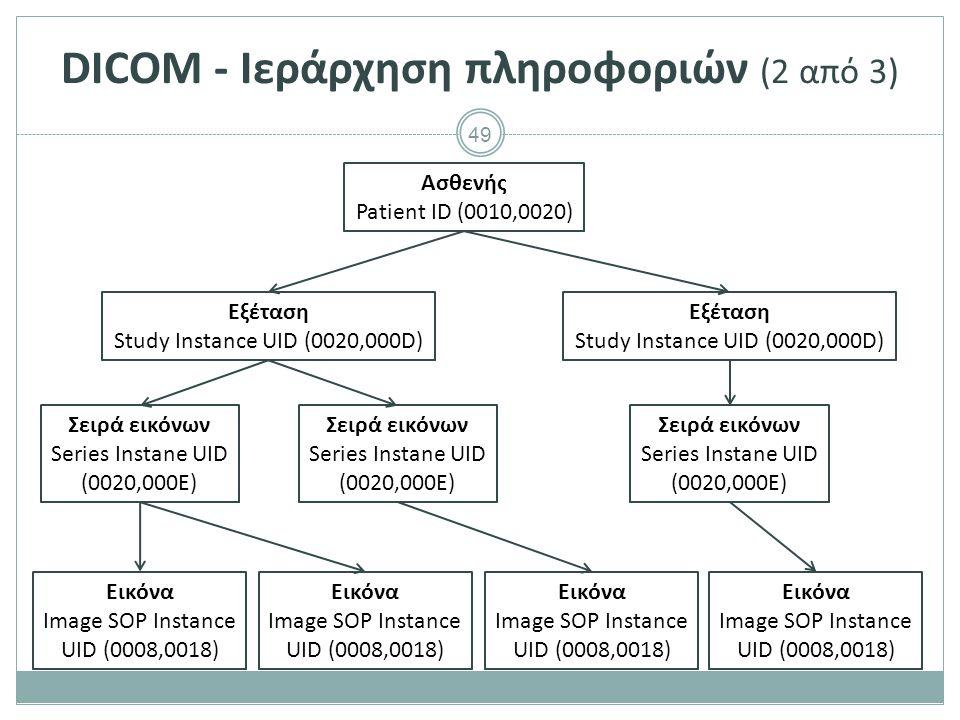 49 DICOM - Ιεράρχηση πληροφοριών (2 από 3) Ασθενής Patient ID (0010,0020) Εξέταση Study Instance UID (0020,000D) Εξέταση Study Instance UID (0020,000D