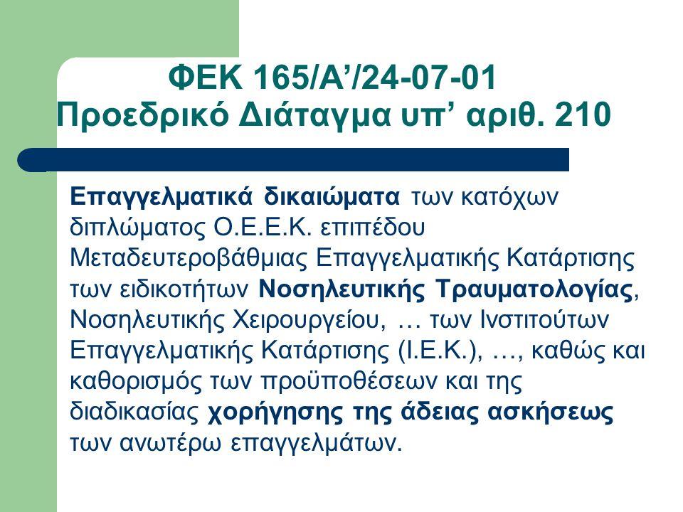 ΦΕΚ 165/Α'/24-07-01 Προεδρικό Διάταγμα υπ' αριθ. 210 Επαγγελματικά δικαιώματα των κατόχων διπλώματος Ο.Ε.Ε.Κ. επιπέδου Μεταδευτεροβάθμιας Επαγγελματικ