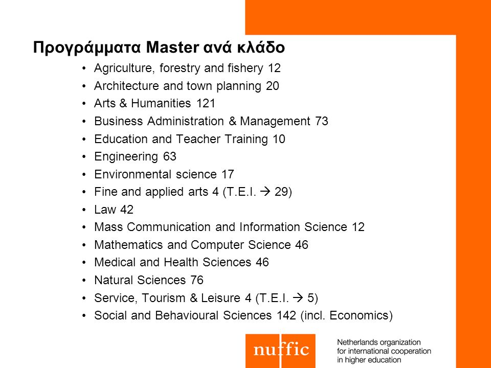 Προγράμματα Master ανά κλάδο Agriculture, forestry and fishery 12 Architecture and town planning 20 Arts & Humanities 121 Business Administration & Ma