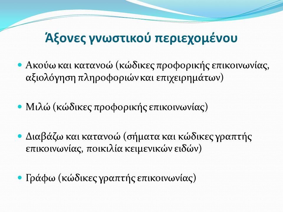 Άξονες γνωστικού περιεχομένου Ακούω και κατανοώ (κώδικες προφορικής επικοινωνίας, αξιολόγηση πληροφοριών και επιχειρημάτων) Μιλώ (κώδικες προφορικής επικοινωνίας) Διαβάζω και κατανοώ (σήματα και κώδικες γραπτής επικοινωνίας, ποικιλία κειμενικών ειδών) Γράφω (κώδικες γραπτής επικοινωνίας)