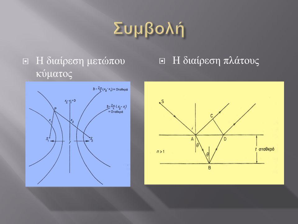  Η διαίρεση μετώπου κύματος  Η διαίρεση πλάτους