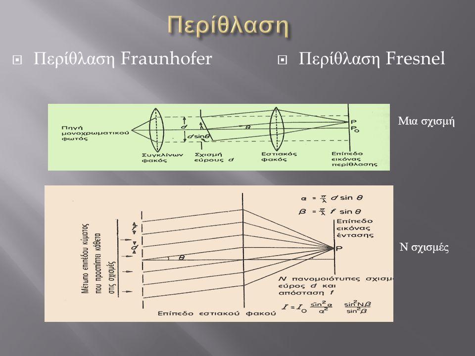  Περίθλαση Fraunhofer  Περίθλαση Fresnel Μια σχισμή Ν σχισμές