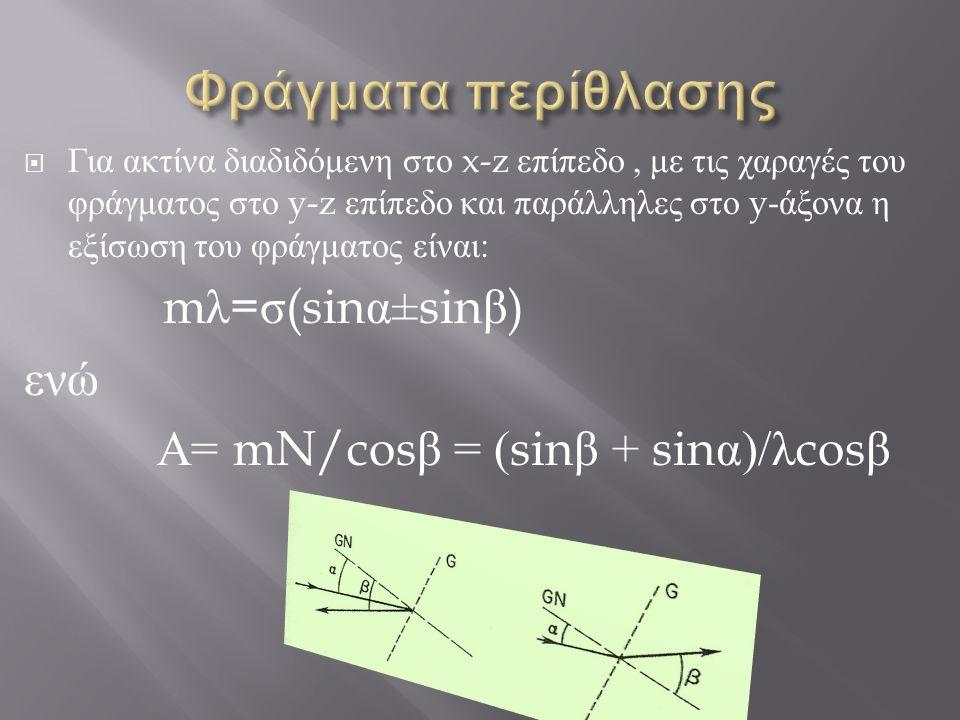  Για ακτίνα διαδιδόμενη στο x-z επίπεδο, με τις χαραγές του φράγματος στο y-z επίπεδο και παράλληλες στο y- άξονα η εξίσωση του φράγματος είναι : m λ = σ (sin α ±sin β ) ενώ Α = mN/cos β = (sin β + sin α )/ λ cos β