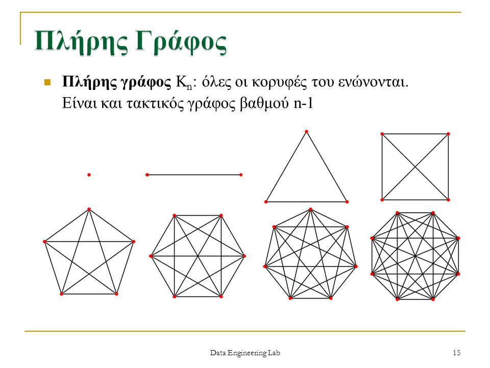 Data Engineering Lab Πλήρης γράφος Κ n : όλες οι κορυφές του ενώνονται. Είναι και τακτικός γράφος βαθμού n-1 15
