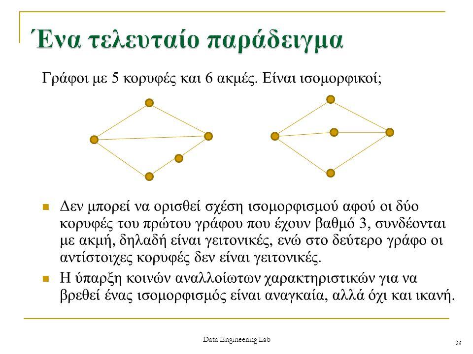 Data Engineering Lab Δεν μπορεί να ορισθεί σχέση ισομορφισμού αφού οι δύο κορυφές του πρώτου γράφου που έχουν βαθμό 3, συνδέονται με ακμή, δηλαδή είνα