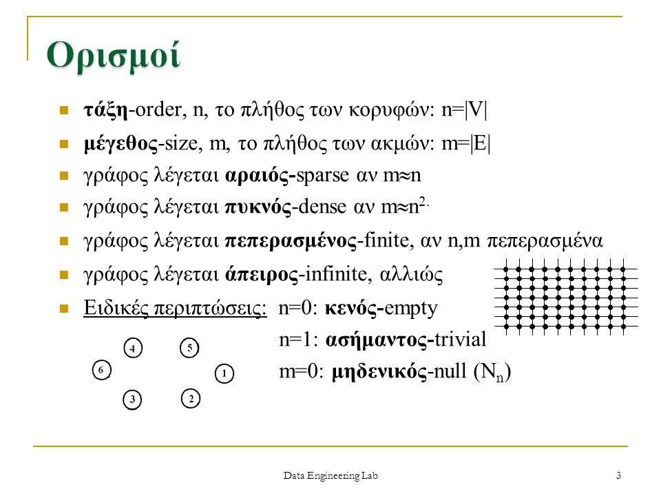 Data Engineering Lab τάξη-order, n, το πλήθος των κορυφών: n=|V| μέγεθος-size, m, το πλήθος των ακμών: m=|E| γράφος λέγεται αραιός-sparse αν m  n γρά