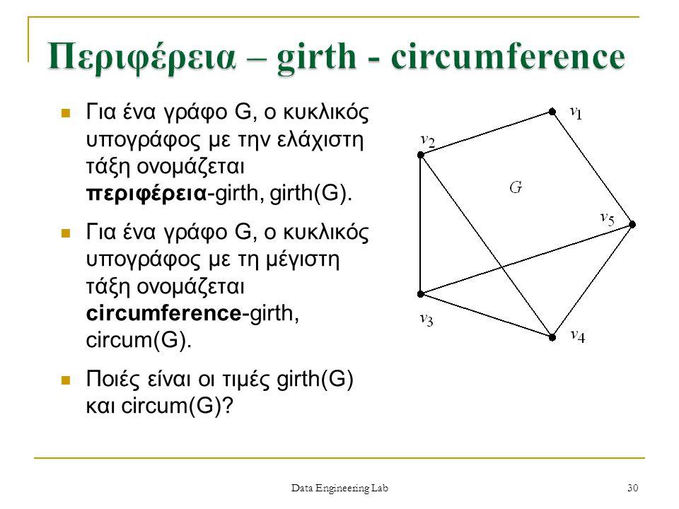 Data Engineering Lab Για ένα γράφο G, ο κυκλικός υπογράφος με την ελάχιστη τάξη ονομάζεται περιφέρεια-girth, girth(G). Για ένα γράφο G, ο κυκλικός υπο