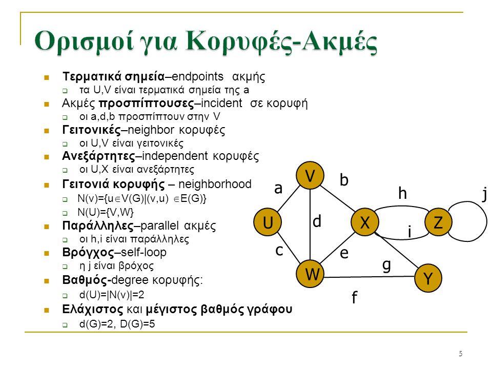 5 Τερματικά σημεία–endpoints ακμής  τα U,V είναι τερματικά σημεία της a Ακμές προσπίπτουσες–incident σε κορυφή  oι a,d,b προσπίπτουν στην V Γειτονικ