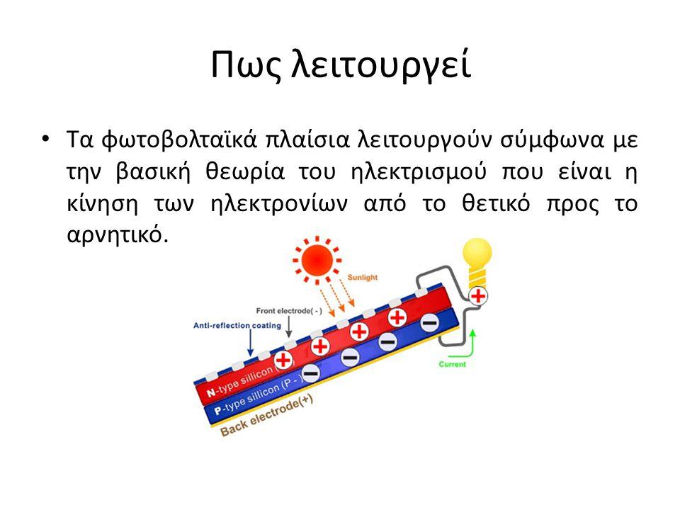 Πως λειτουργεί Τα φωτοβολταϊκά πλαίσια λειτουργούν σύμφωνα με την βασική θεωρία του ηλεκτρισμού που είναι η κίνηση των ηλεκτρονίων από το θετικό προς