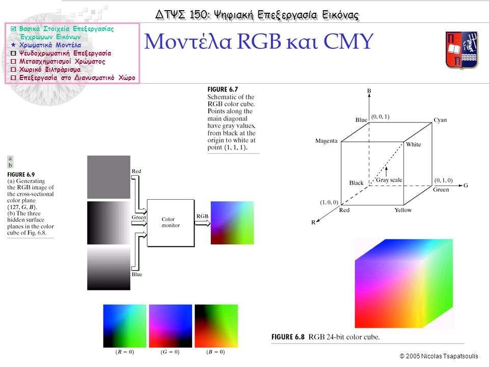 ΔΤΨΣ 150: Ψηφιακή Επεξεργασία Εικόνας © 2005 Nicolas Tsapatsoulis Μοντέλα RGB και CMY  Βασικά Στοιχεία Επεξεργασίας Έγχρωμων Εικόνων  Χρωματικά Μοντέλα  Ψευδοχρωματική Επεξεργασία  Μετασχηματισμοί Χρώματος  Χωρικό Φιλτράρισμα  Επεξεργασία στο Διανυσματικό Χώρο