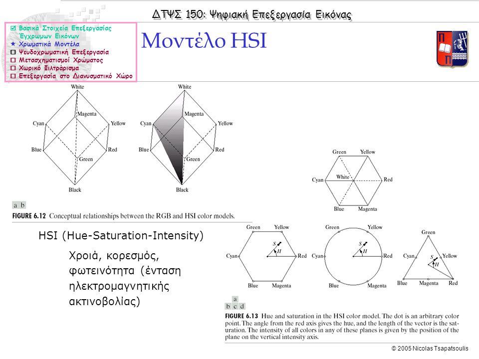 ΔΤΨΣ 150: Ψηφιακή Επεξεργασία Εικόνας © 2005 Nicolas Tsapatsoulis Μοντέλο HSI  Βασικά Στοιχεία Επεξεργασίας Έγχρωμων Εικόνων  Χρωματικά Μοντέλα  Ψευδοχρωματική Επεξεργασία  Μετασχηματισμοί Χρώματος  Χωρικό Φιλτράρισμα  Επεξεργασία στο Διανυσματικό Χώρο HSI (Hue-Saturation-Intensity) Χροιά, κορεσμός, φωτεινότητα (ένταση ηλεκτρομαγνητικής ακτινοβολίας)