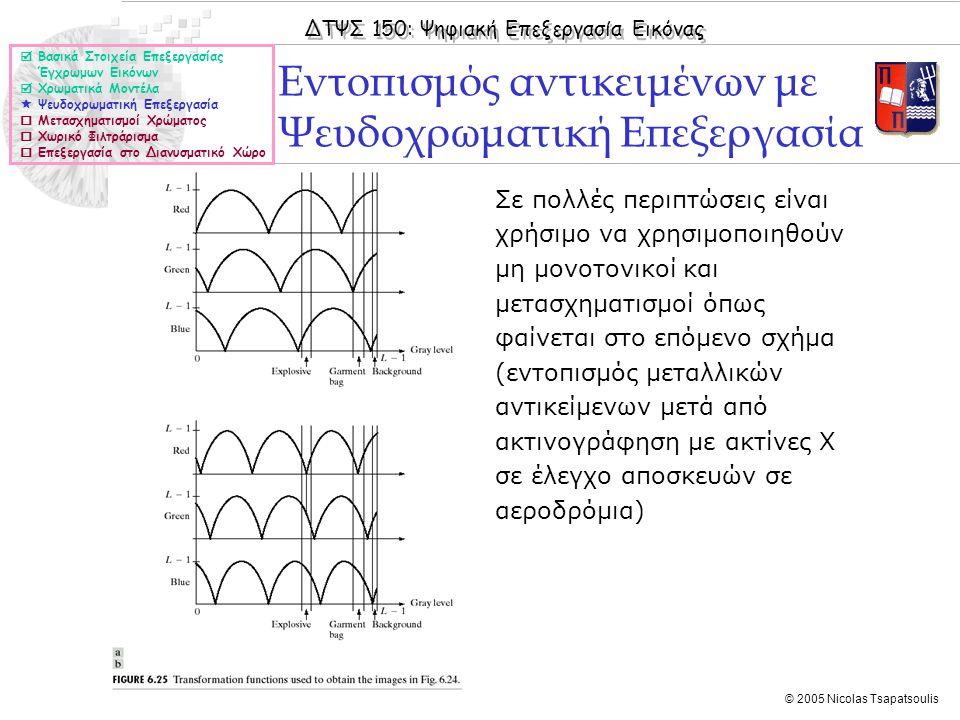 ΔΤΨΣ 150: Ψηφιακή Επεξεργασία Εικόνας © 2005 Nicolas Tsapatsoulis Εντοπισμός αντικειμένων με Ψευδοχρωματική Επεξεργασία  Βασικά Στοιχεία Επεξεργασίας