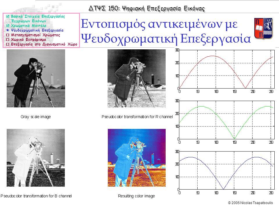 ΔΤΨΣ 150: Ψηφιακή Επεξεργασία Εικόνας © 2005 Nicolas Tsapatsoulis Εντοπισμός αντικειμένων με Ψευδοχρωματική Επεξεργασία  Βασικά Στοιχεία Επεξεργασίας Έγχρωμων Εικόνων  Χρωματικά Μοντέλα  Ψευδοχρωματική Επεξεργασία  Μετασχηματισμοί Χρώματος  Χωρικό Φιλτράρισμα  Επεξεργασία στο Διανυσματικό Χώρο