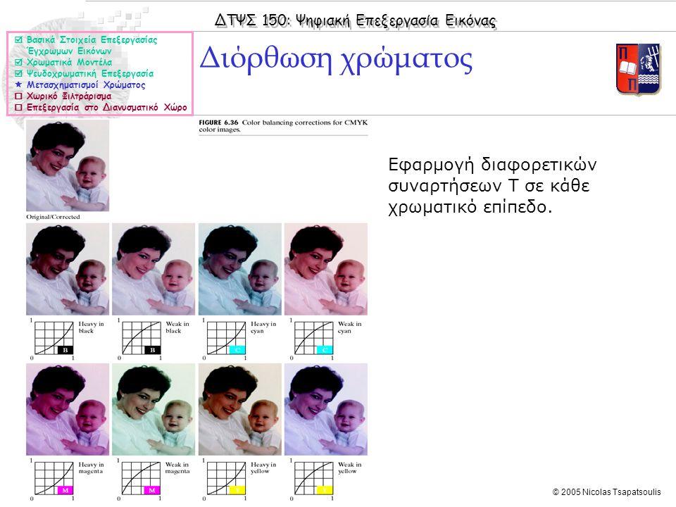 ΔΤΨΣ 150: Ψηφιακή Επεξεργασία Εικόνας © 2005 Nicolas Tsapatsoulis Διόρθωση χρώματος  Βασικά Στοιχεία Επεξεργασίας Έγχρωμων Εικόνων  Χρωματικά Μοντέλα  Ψευδοχρωματική Επεξεργασία  Μετασχηματισμοί Χρώματος  Χωρικό Φιλτράρισμα  Επεξεργασία στο Διανυσματικό Χώρο ◊Εφαρμογή διαφορετικών συναρτήσεων T σε κάθε χρωματικό επίπεδο.