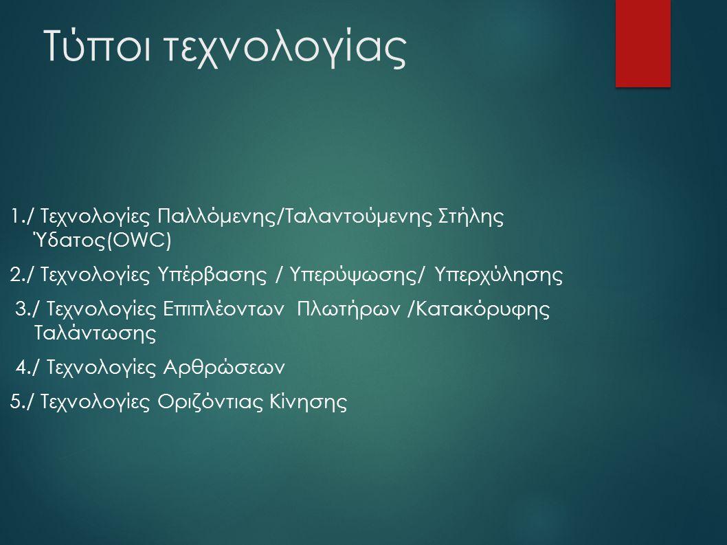 Τύποι τεχνολογίας 1./ Τεχνολογίες Παλλόμενης/Ταλαντούμενης Στήλης Ύδατος(OWC) 2./ Τεχνολογίες Υπέρβασης / Υπερύψωσης/ Υπερχύλησης 3./ Τεχνολογίες Επιπλέοντων Πλωτήρων /Κατακόρυφης Ταλάντωσης 4./ Τεχνολογίες Αρθρώσεων 5./ Τεχνολογίες Οριζόντιας Κίνησης