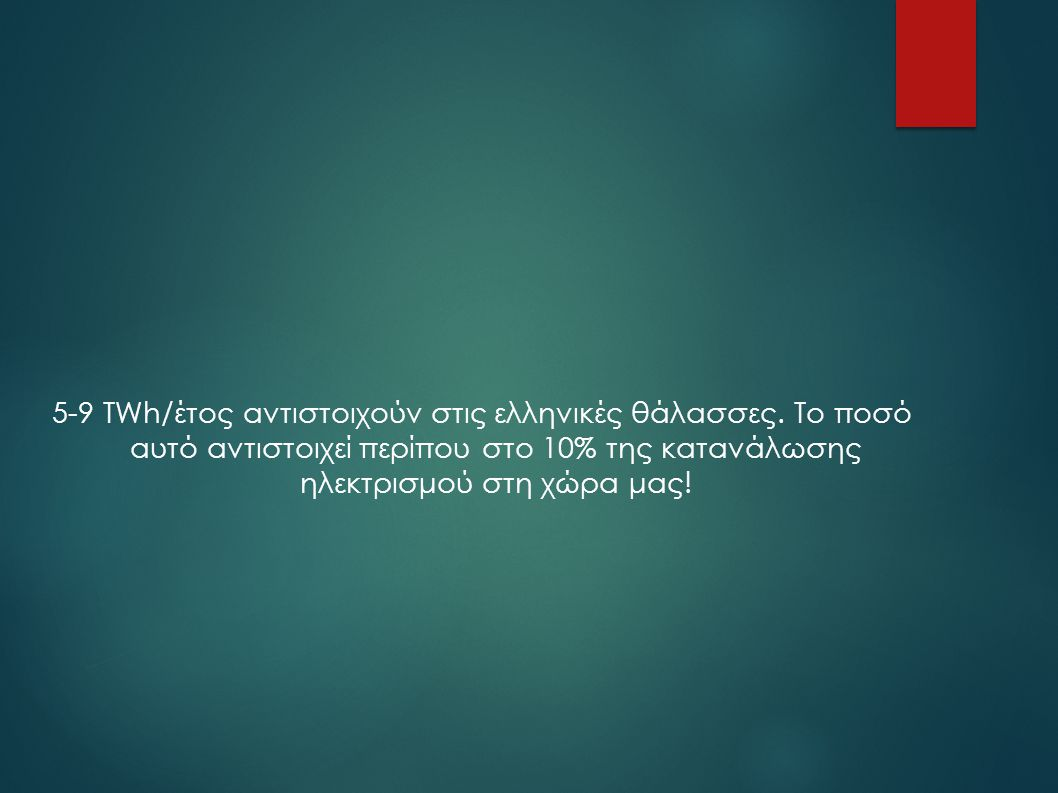 5-9 TWh/έτος αντιστοιχούν στις ελληνικές θάλασσες.