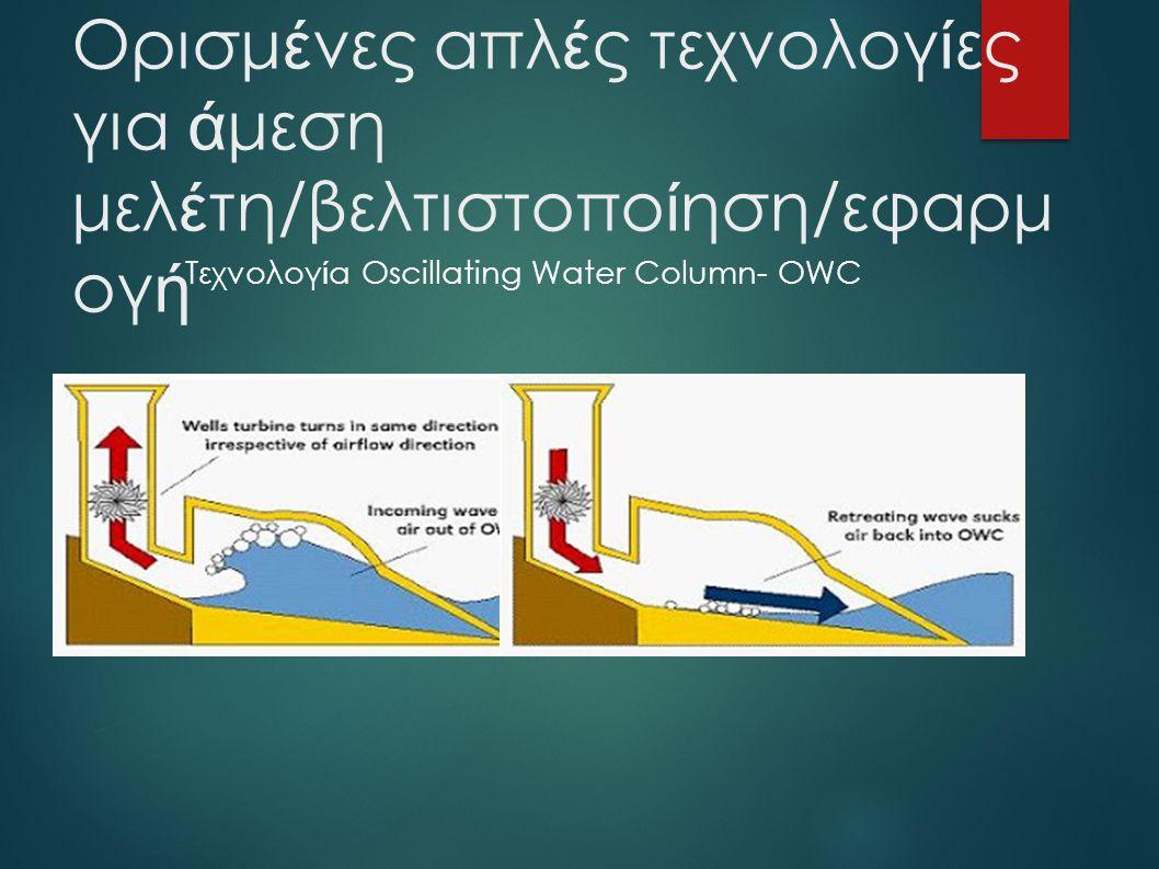 Ορισμ έ νες απλ έ ς τεχνολογ ί ες για ά μεση μελ έ τη/βελτιστοπο ί ηση/εφαρμ ογ ή Τεχνολογ ί α Oscillating Water Column- OWC