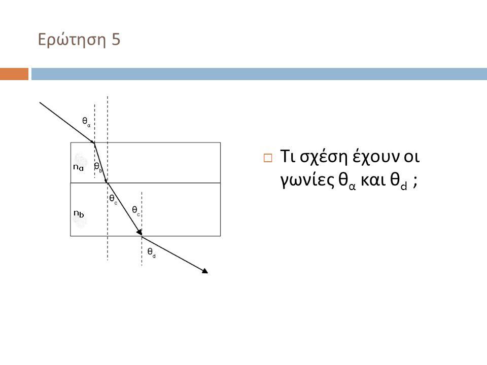 Ερώτηση 5  Τι σχέση έχουν οι γωνίες θ α και θ d ;